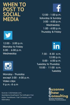 Optimum times of day to post to social media_web